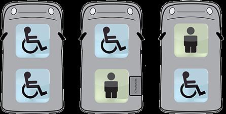 Kimsi rolstoelvervoer